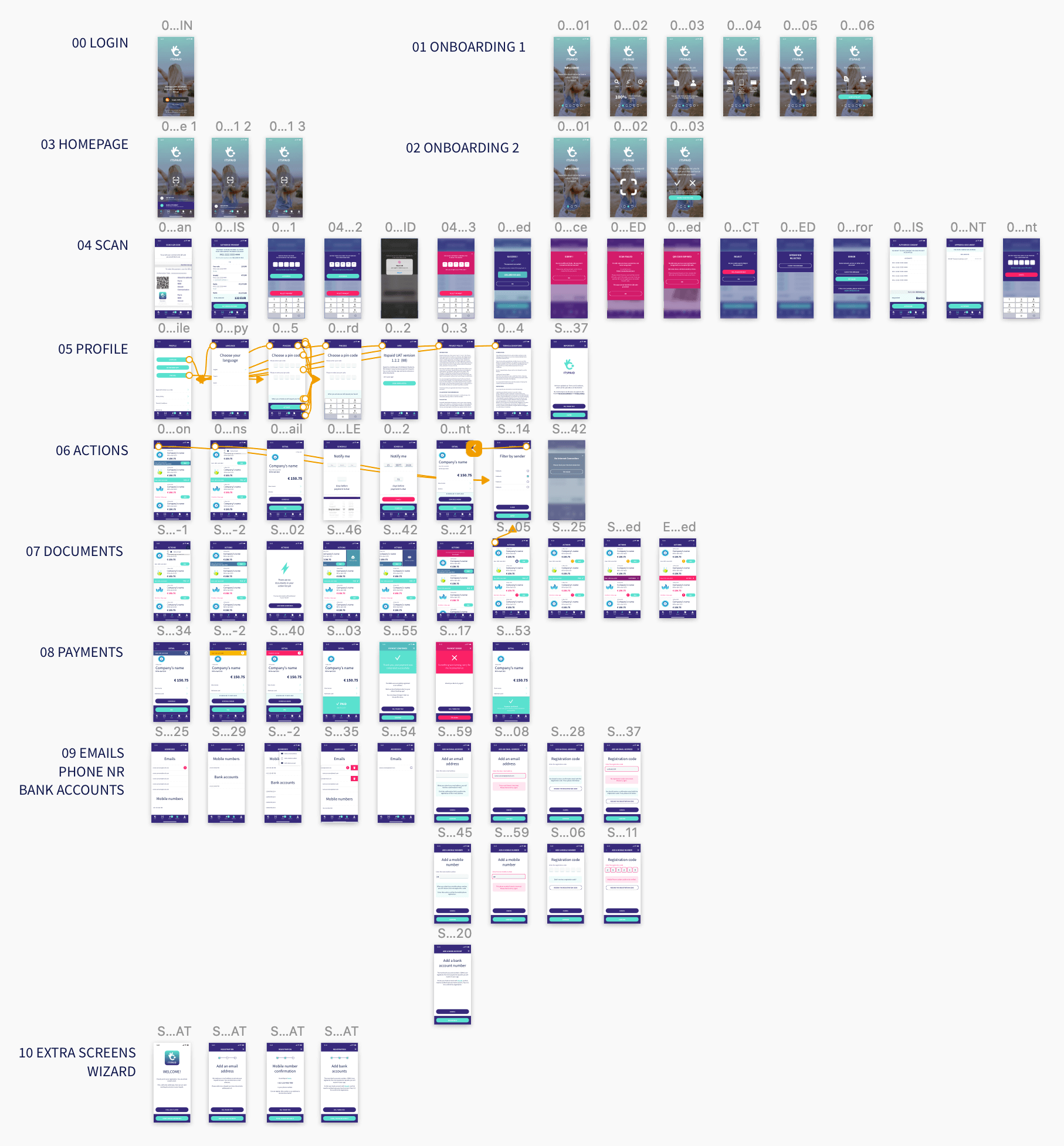 payment wallet app design